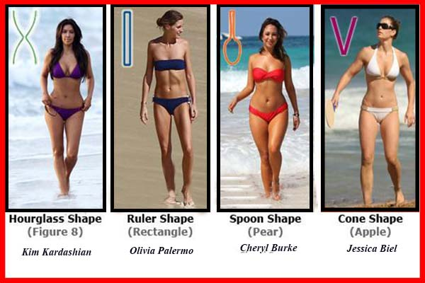 Perfect Female Body - What is the Ideal Body Measurements?